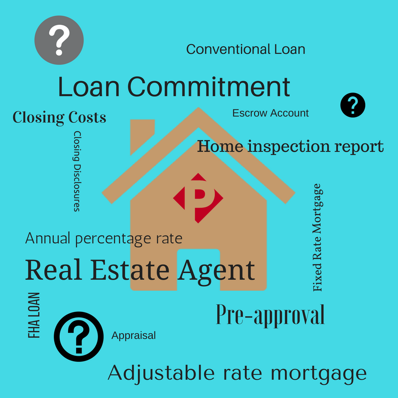 Real Estate Terms You Should Know When Buying or Selling